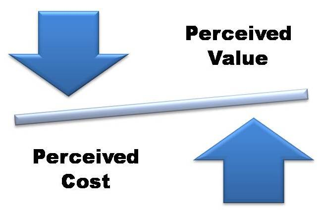 Podcast 3: Perceived Value , Learning Business, Inspirmation, Adding Labels